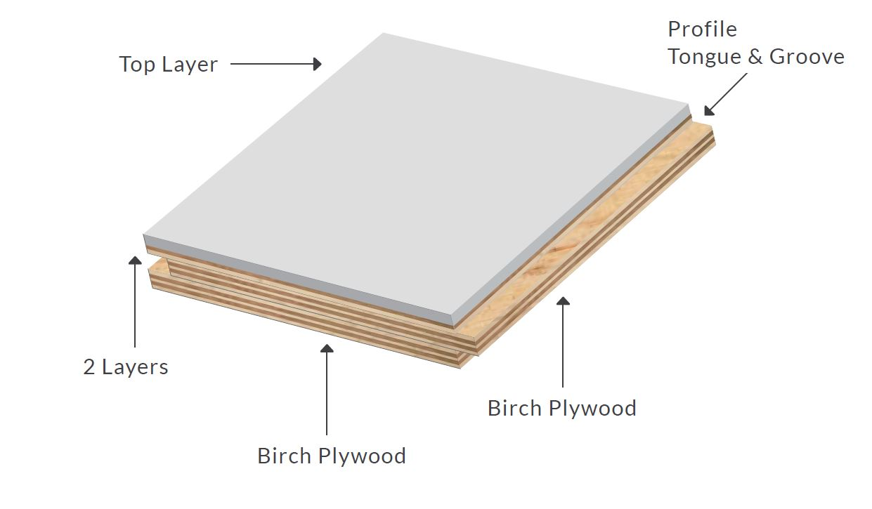 What Is Engineered Wood Flooring The New Amp Reclaimed