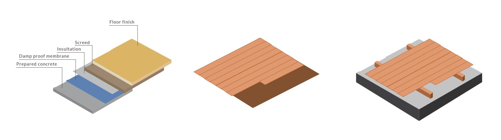 Learn The Basics Of Wood Flooring In 5
